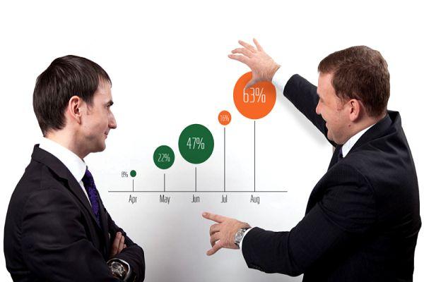 10 советов, что инвестор или кредитор ищет в бизнес-плане