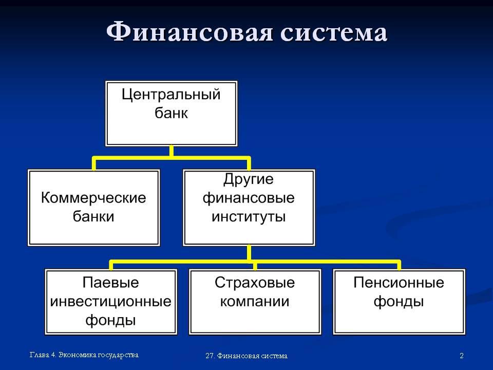 Роль ЦБ РФ