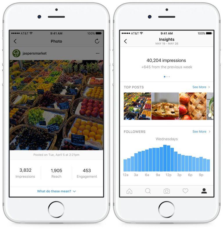 Воспользуйтесь преимуществами Instagram Insights