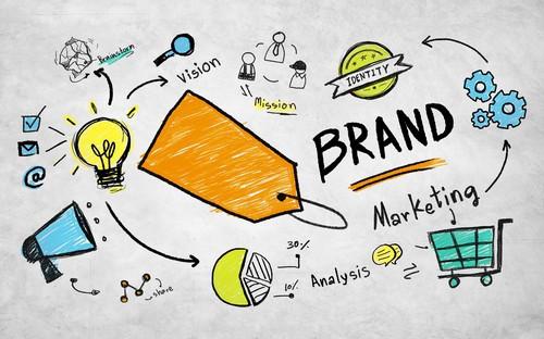 5 основных типов брендинга