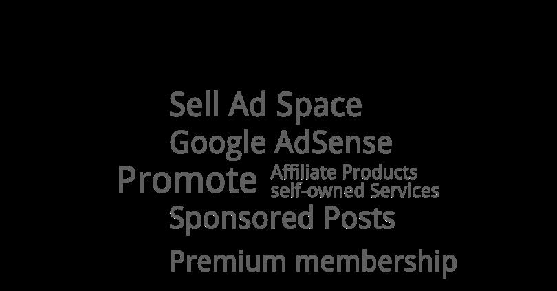 Продажа рекламного места на сайте