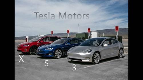 Угрозы в SWOT-анализе Tesla Motors