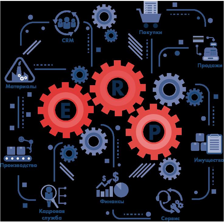 Почему 1C ERP помогает бизнесу