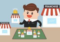 11 преимуществ франчайзинга - преимущества франчайзинга